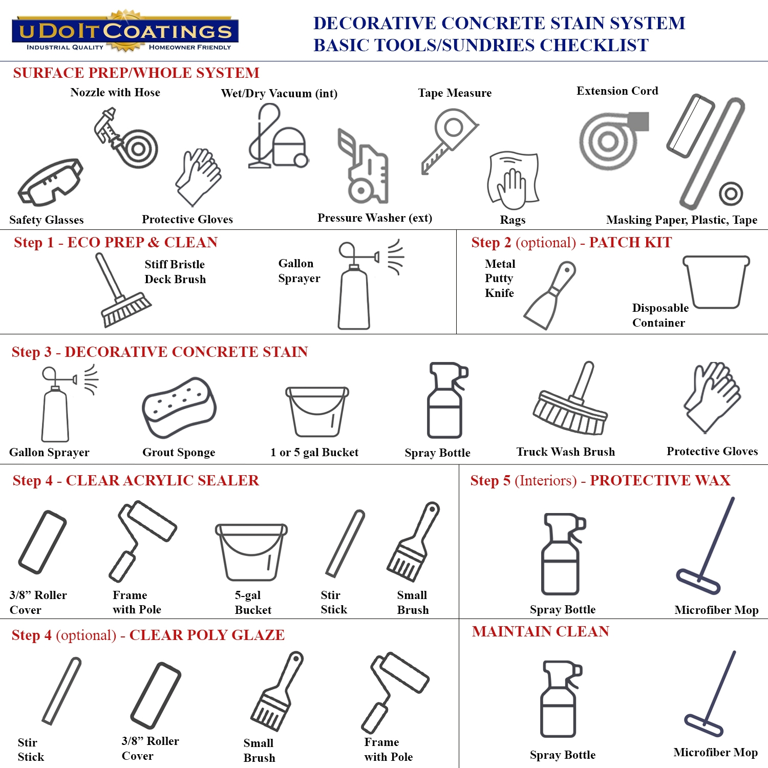Decorative Concrete Stain System Basic Tools and Sundries Checklist
